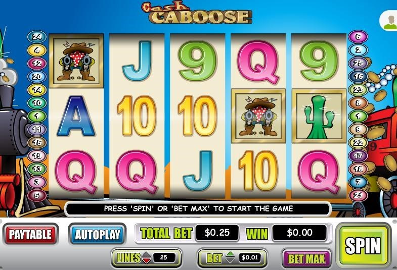 The Adventure within Online Casino Games: Online Slots