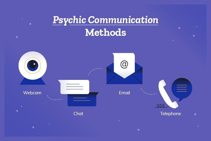 Psychic Analysis Online Is Crucial To Your Organization